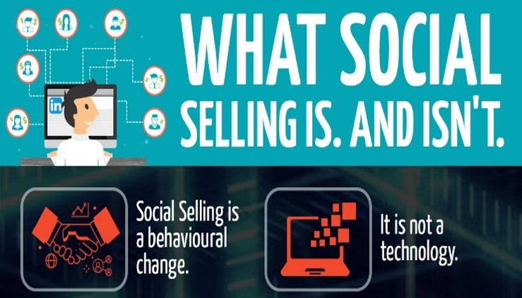 What Social Selling Is. (And what it isn't)